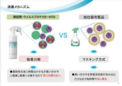 画像2: 清空間]ミクロンの霧で隅々まで噴射!抗菌・抗ウイルス消臭対応剤